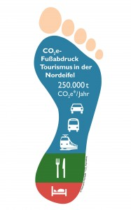 """""""CO2-Fußabdruck"""" für den Tourismus in der der Nordeifel"""