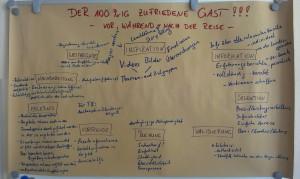 Ergebnis Workshop Auslandsmarketing Alzey