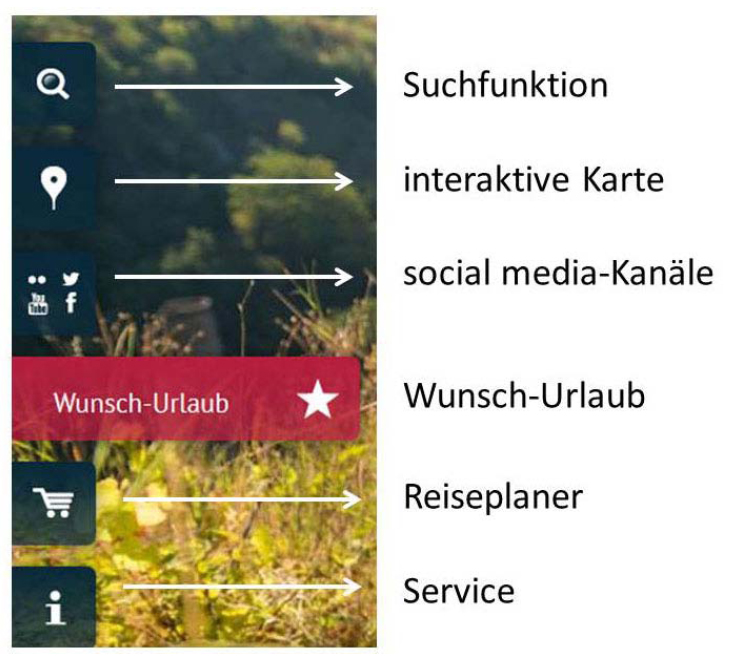gastlandschaften.de: interaktiv entdecken