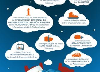 Infografiken zum Wandern