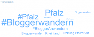 Bloggerwandern 2017 Social Media Wolke