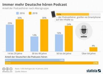 100 Folgen Rheinland-Pfalz zum Hören – Erfolgsstory Gastlandschaften Podcast