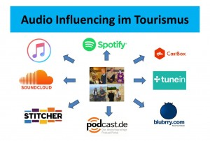 Audio Influencing im Tourismus © Henry Barchet